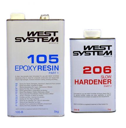 Pack résine epoxy prise lente WEST SYSTEM 105/206